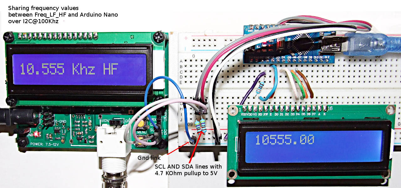 Using I2C to feed frequency measurements