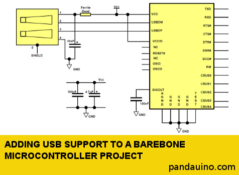 Adding USB support to a barebone microcontroller