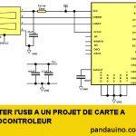 Ajouter l'USB à un projet de carte à microcontrôleur.