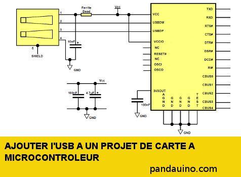 Ajouter l'USB à un microcontrôleur